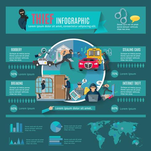 Set infografica di ladro vettore