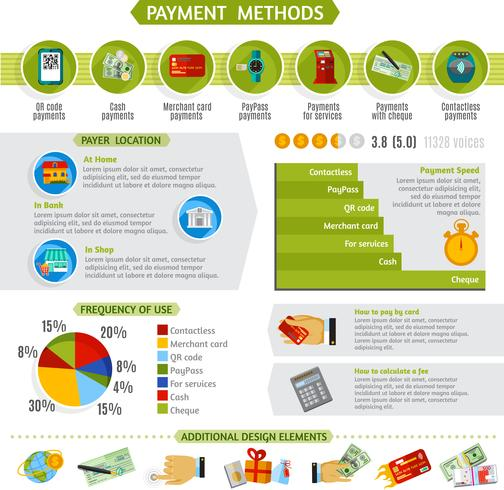 Banner di layout di presentazione infografica metodi di pagamento vettore