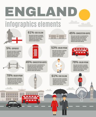 Banner di cultura inglese per viaggiatori Infographic vettore
