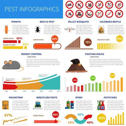 Set di infografica parassiti vettore