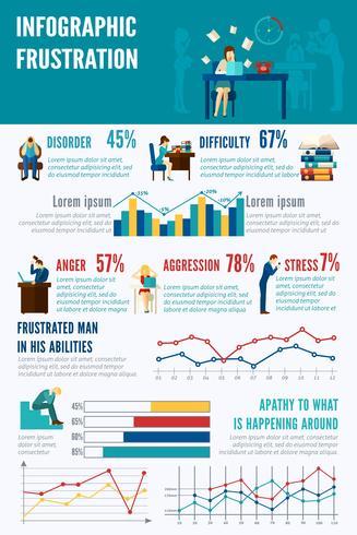 Set di infographics di frustrazione vettore