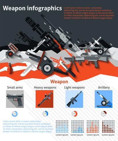 Set di infografica armi vettore