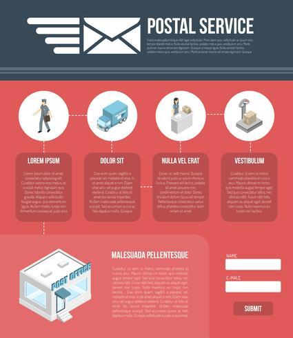 Modello di struttura del sito Web della pagina postale vettore