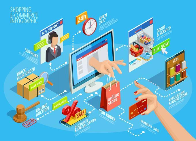 Shopping online isometrica Infographic Flowchart Poster vettore