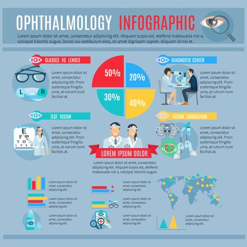 ophthalmology oculist flat infographic poster vettore