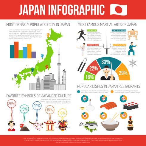 Insieme di Infographic del Giappone vettore