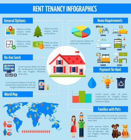 Affitto e affitto infografica vettore