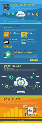 Infografica del servizio cloud vettore