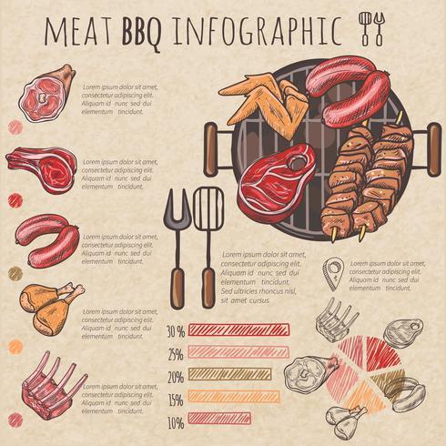 Sketch Bbq di carne infografica vettore