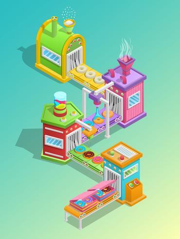 Concetto di fabbrica di confetteria vettore