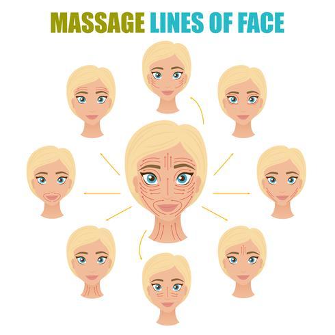 Set di linee per il massaggio del viso vettore