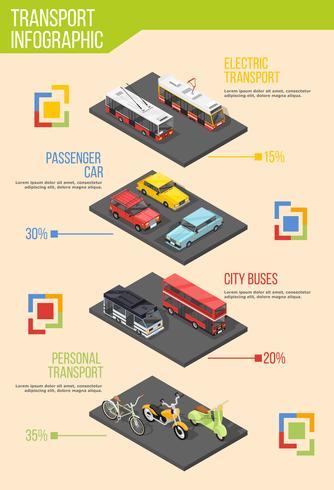 Poster di infografica trasporto urbano vettore