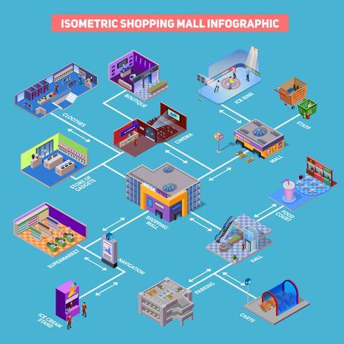 Centro commerciale infografica vettore