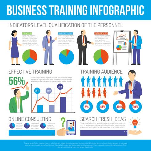 Poster di formazione aziendale e consulenza infografica vettore
