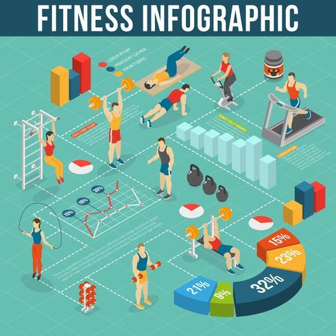 Set di fitness infografica vettore