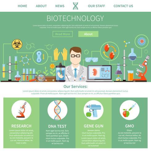 Modello di una pagina di biotecnologia e genetica vettore
