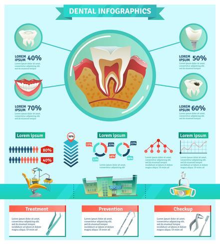 Insegna piana di Infographic Checkup Importance del dentista vettore