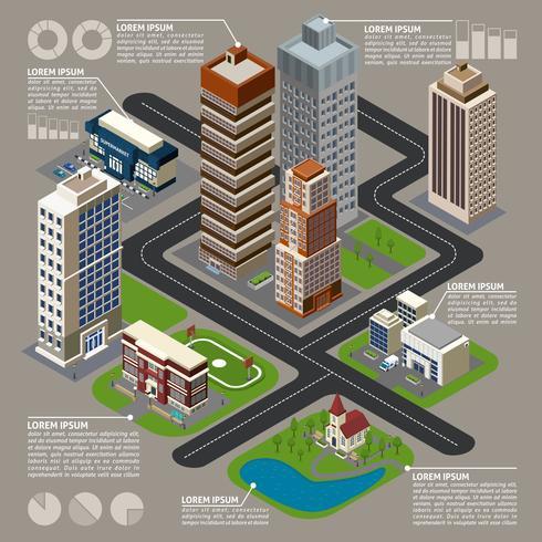 Infografica città isometrica vettore