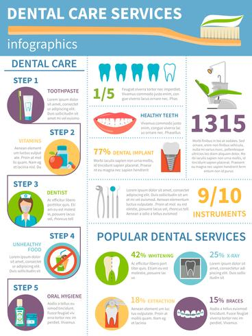 Set di infografica cure dentistiche vettore