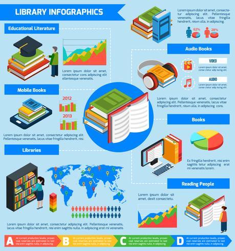 Biblioteca infografica isometrica vettore