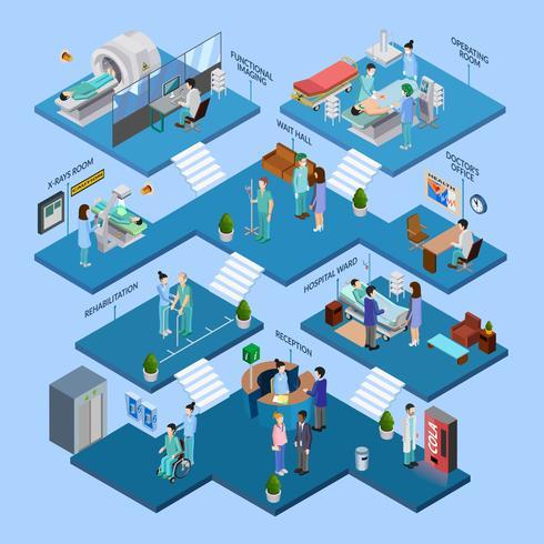 Concetto isometrico della struttura ospedaliera vettore