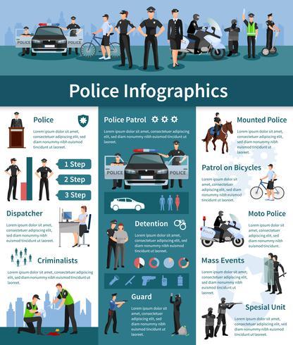 Polizia persone infografica piatta vettore