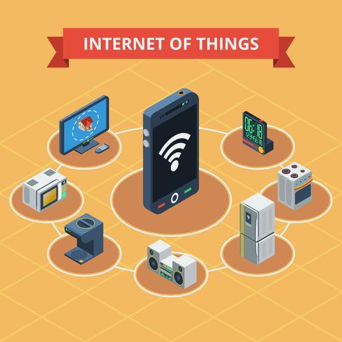 Internet delle cose isometrica vettore