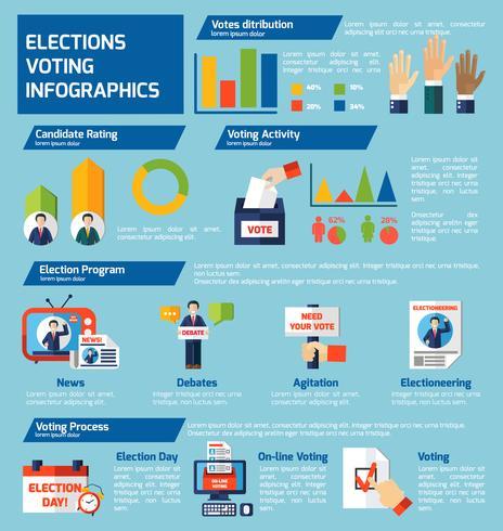 Elezioni e voto infografica piatta vettore