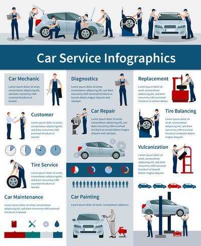 Poster di infografica servizio auto vettore