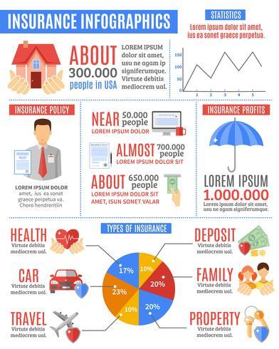 Insieme di infografica di assicurazione vettore
