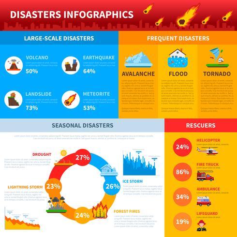Disposizione di infographics di disastro vettore