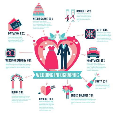 Matrimonio Infografica Poster vettore