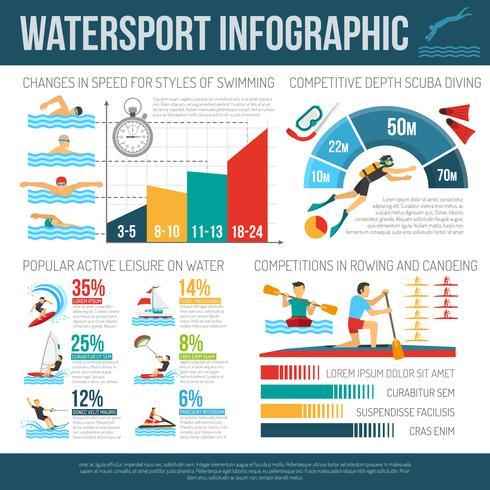 Sport acquatico Infographcis vettore