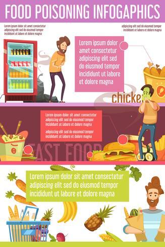 Poster di infografica di cause di avvelenamento alimentare vettore