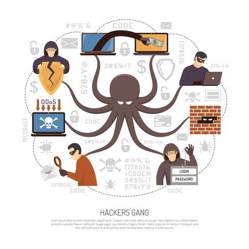 Poster piatto Schema criminale hacker vettore