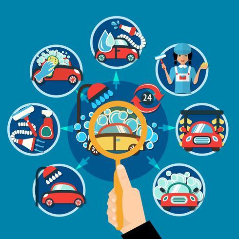 Concetto della lente di autolavaggio vettore