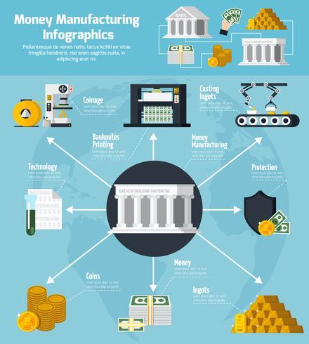 Insieme di Infographic di fabbricazione e di attività bancarie dei soldi vettore