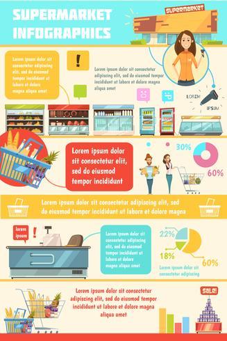Poster di presentazione infografica servizio clienti supermercato vettore