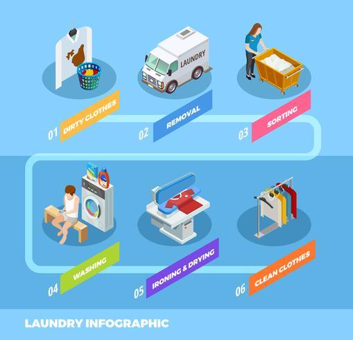 Diagramma di flusso isometrico infografica servizio lavanderia completo vettore