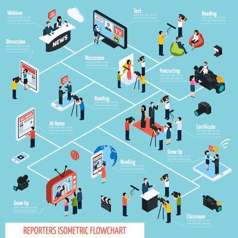Infographics isometrica dei reporter vettore