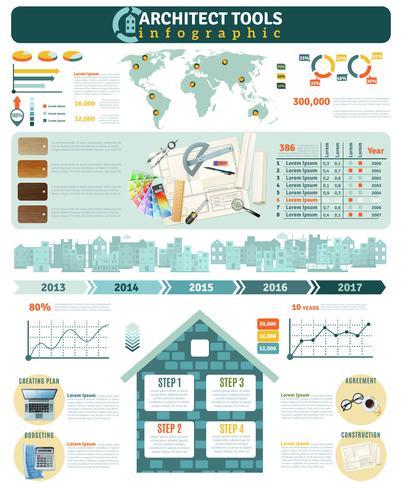 Infographics degli strumenti dell'architetto di costruzione vettore