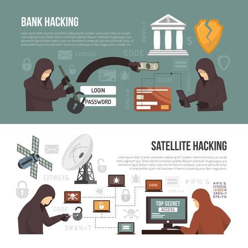 Metodi di attività degli hacker 2 Banner piatti vettore