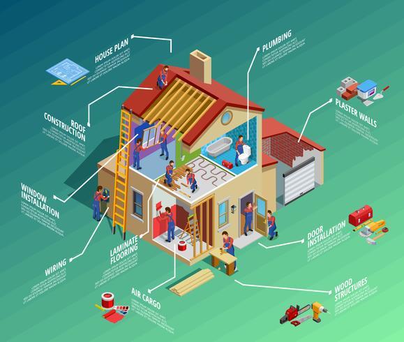 Infografica Isometrica di riparazione a casa vettore