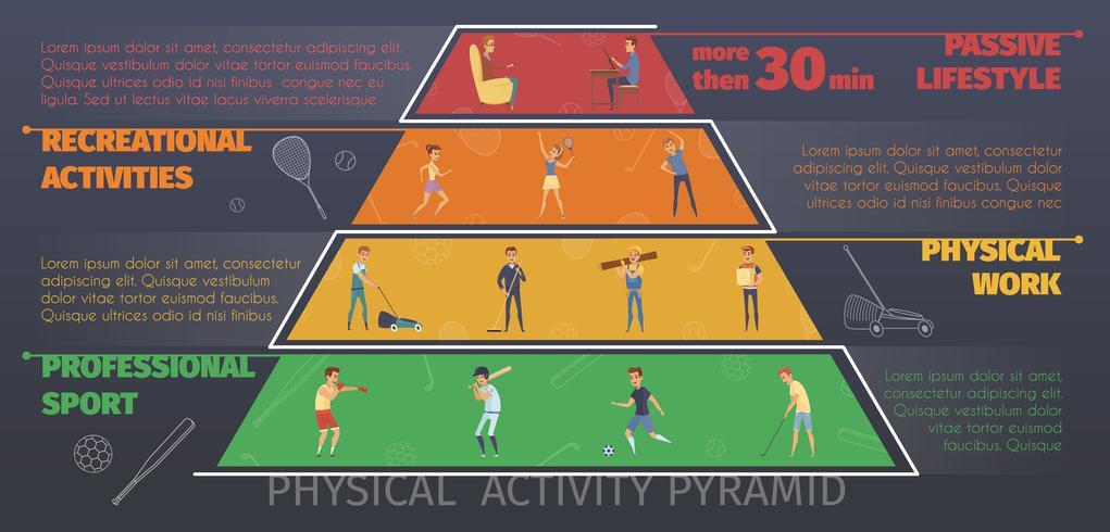 Poster di attività fisica infografica vettore
