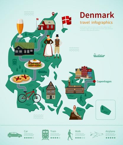 Danimarca Travel Infographics vettore