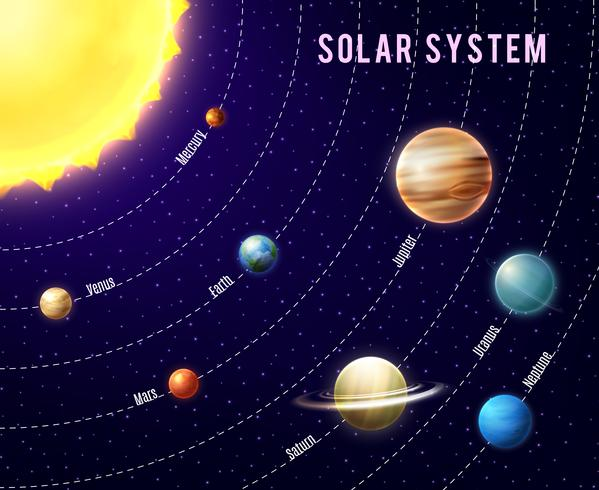 Sfondo del sistema solare vettore
