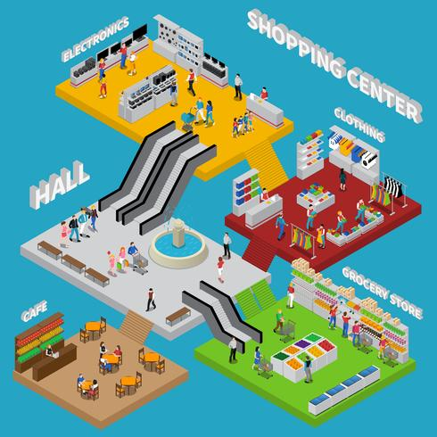 Composizione del centro commerciale vettore