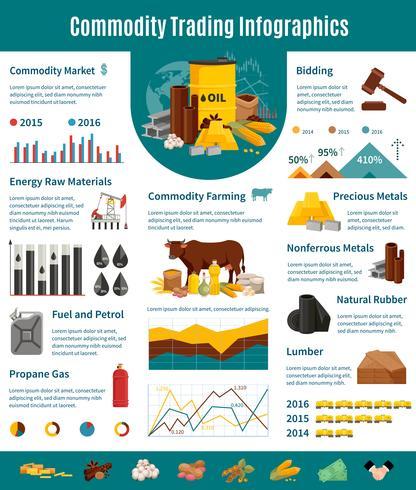 Layout piatto di infografica del commercio delle materie prime vettore