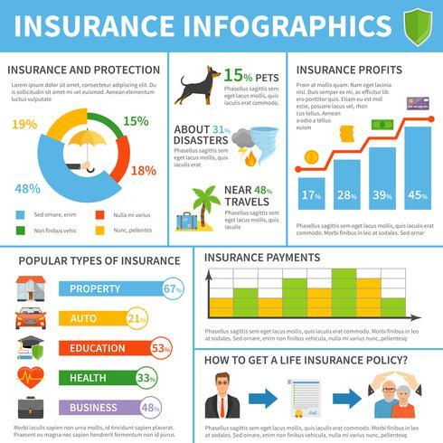 Tipi di servizi di assicurazione Poster piatto infografica vettore