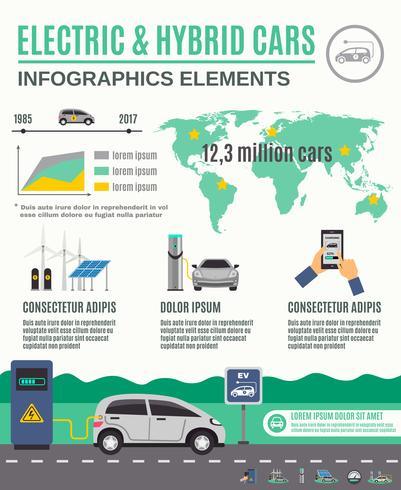 Poster di infografica di automobili elettriche e ibride vettore